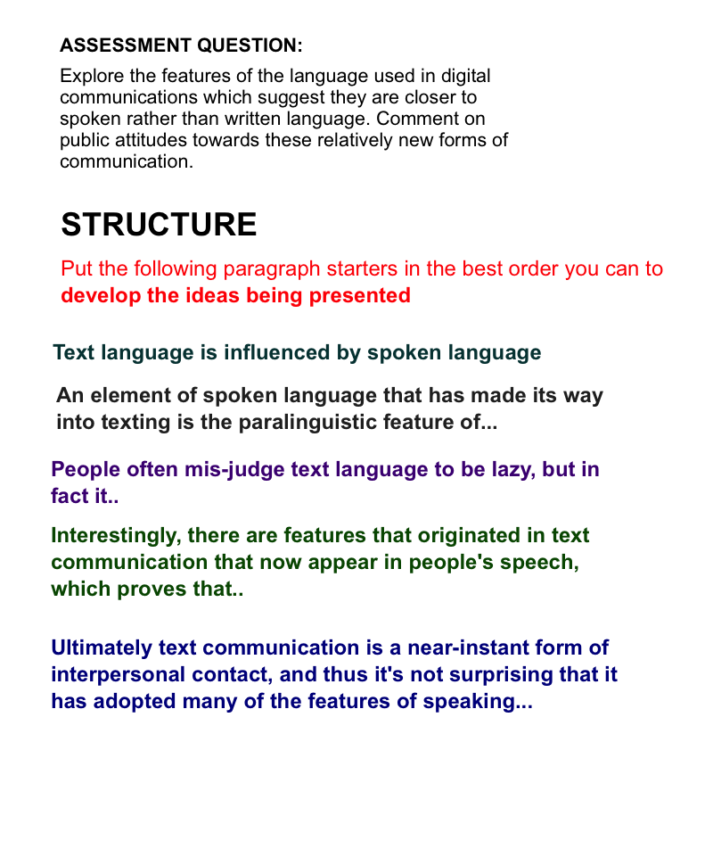 structure of spoken language essay English language (gcse & a-level) essay writing tips checklist after writing your essay for a c you need to structure your answer to the question.